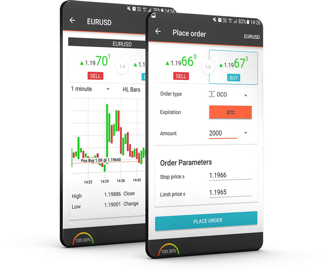 outils trading